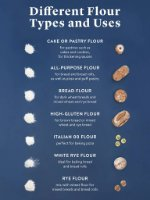 flour types and uses.jpg